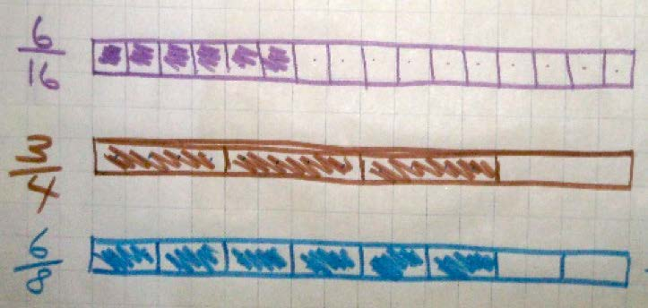 a numberline done in marker