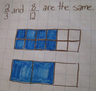 COMP E Comparing Fractions Task