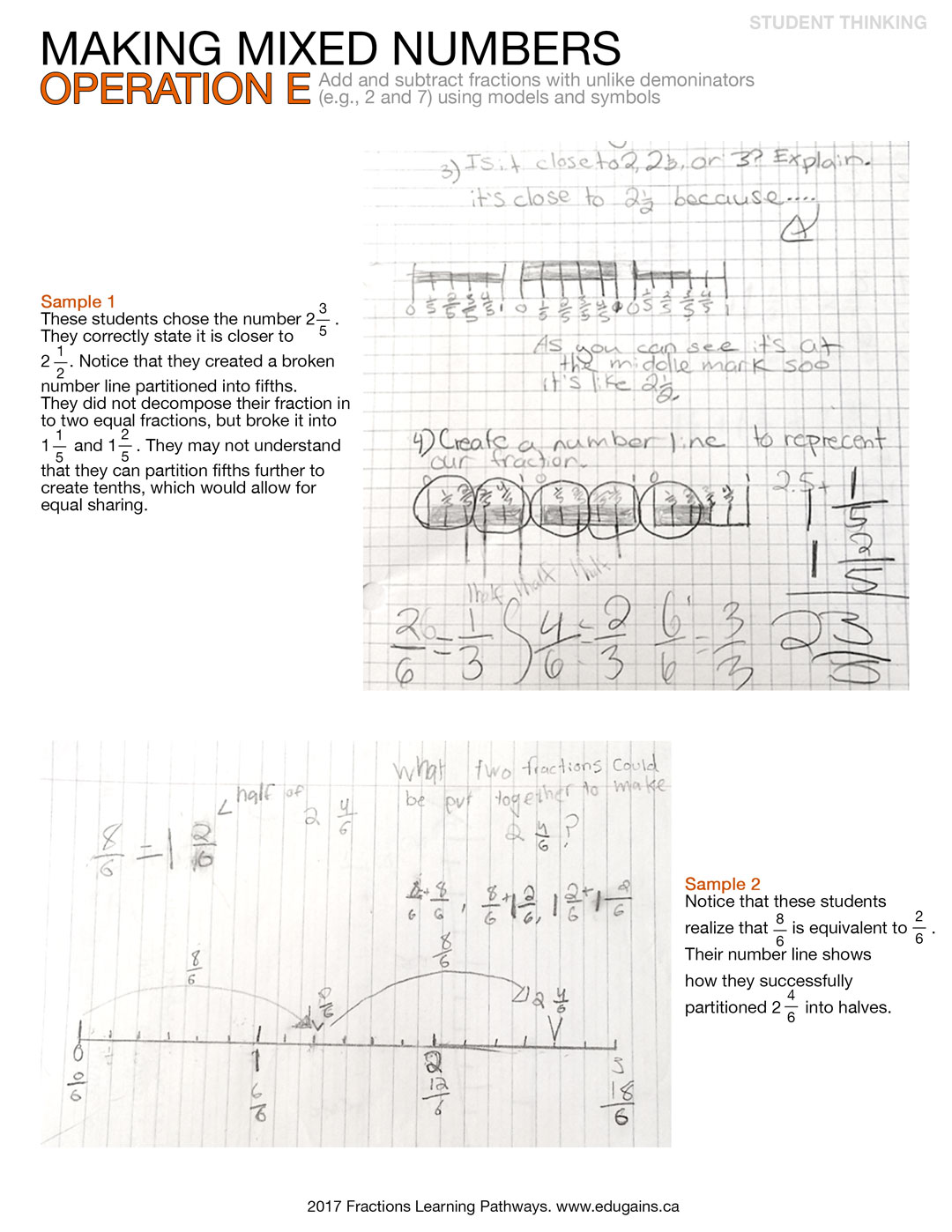 Making Mixed Numbers Studing Thinking