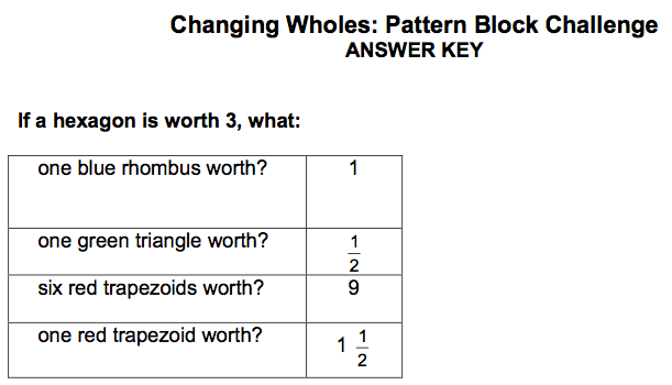 Changing Wholes: Pattern Block Challenge