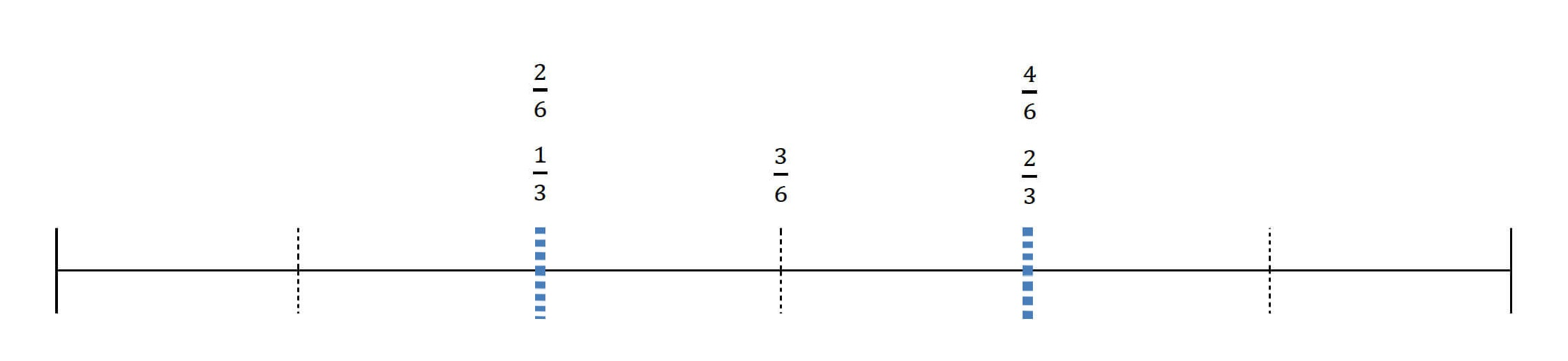 2 Fractions between 1/3 and 2/3